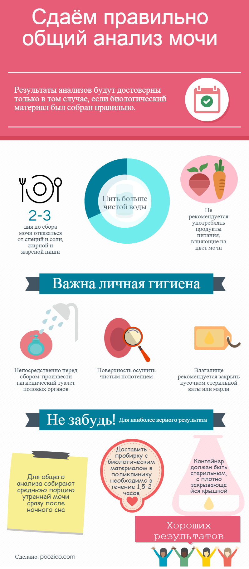 Как сдавать анализ мочи беременной Справка о свободном посещении вуза Черкизовская
